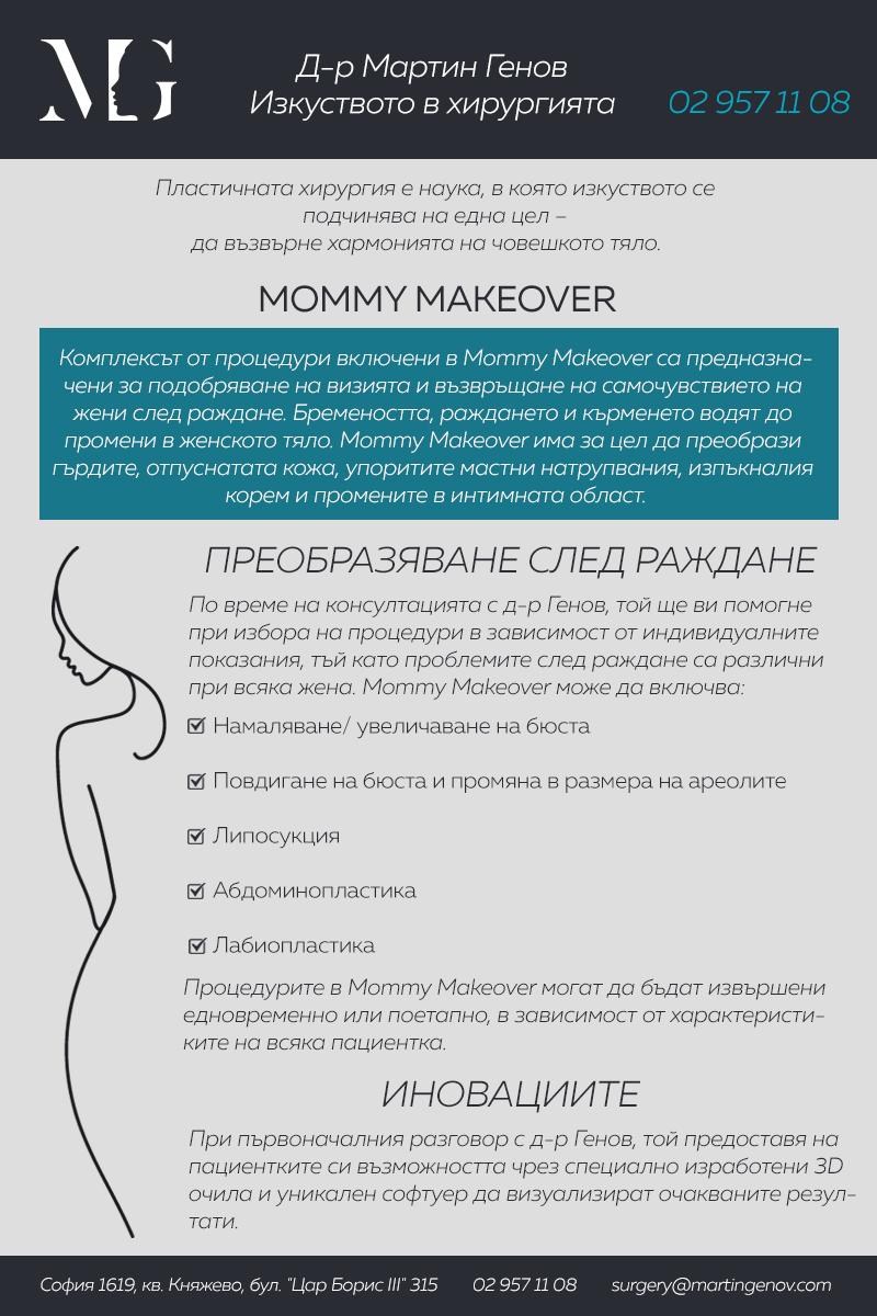mommy makeover, преобразяване след раждане